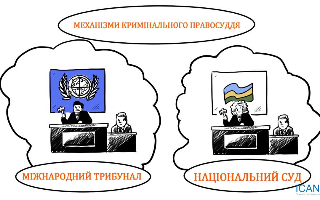 Gendered Transitional Justice – Ukrainian